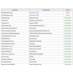 CHEAP ROUNDCUBE WEBMAIL DEDICATED SERVER - FULL SPF, DKIM, DMARC CONFIGURED