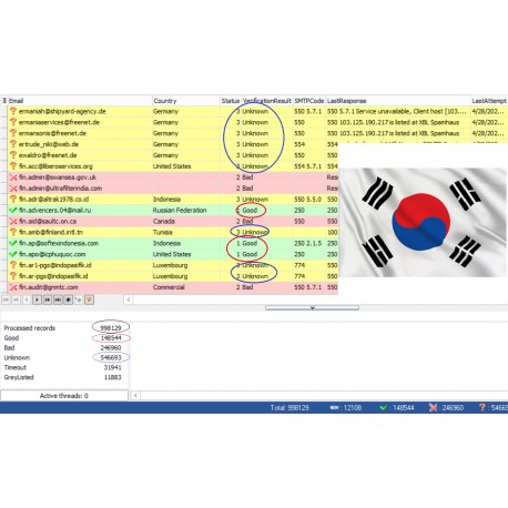 WEB SENDER & SMTP - Full DKIM, SPF, DMARC - LIMITED 100,000 MAILS / MONTH