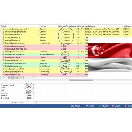RDP + SMTPZO SENDER & UNLIMITED LOCAL SMTP ( Spamhaus ZEN: Clear )